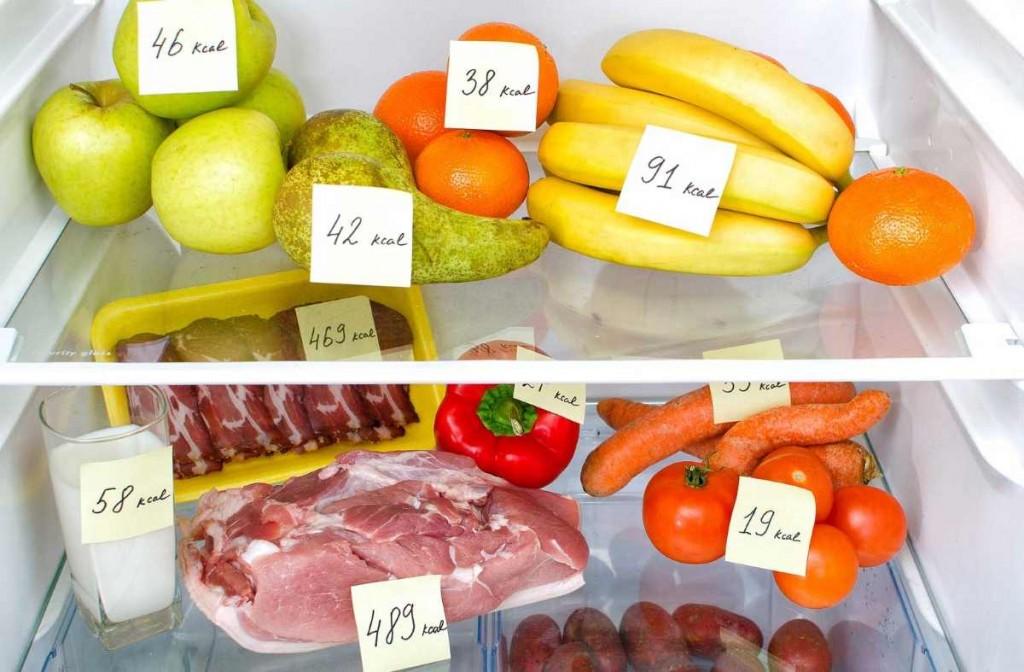 расчет суточных калорий для похудения