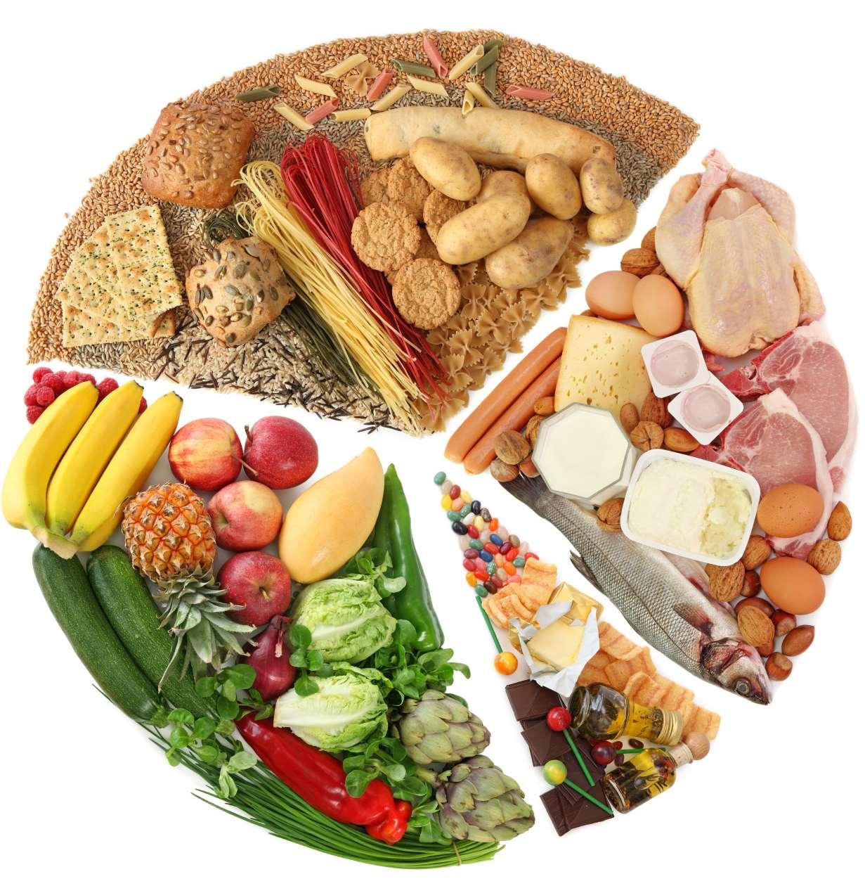 раздельное питание для похудения рецепты блюд
